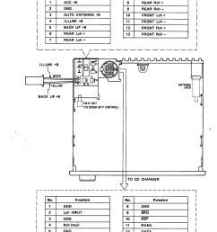 alpine car audio wiring diagram alarm 8046 [ 2007 x 2660 Pixel ]