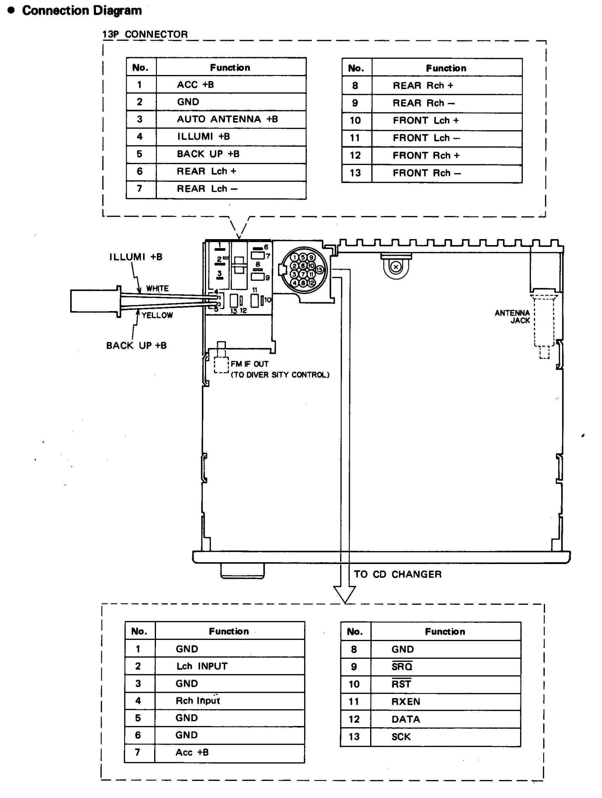 hight resolution of alpine car audio wiring diagram alarm 8046