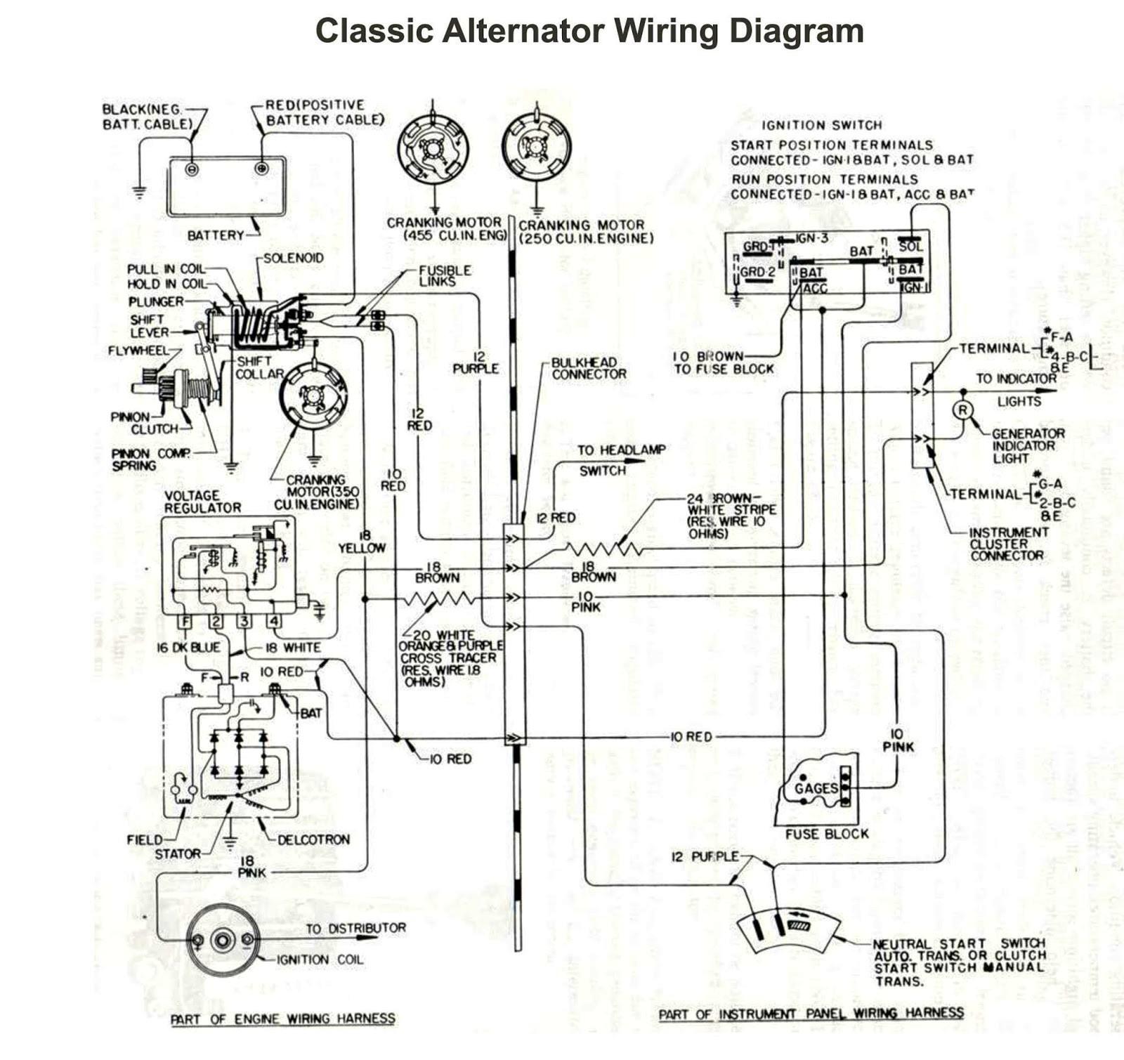 Wiring Diagram for Car Alternator Wiring Diagram 1970 ford