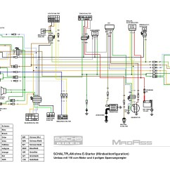 Honda Xrm Wiring Diagram For Light Dimmer Switch 125 Engine My
