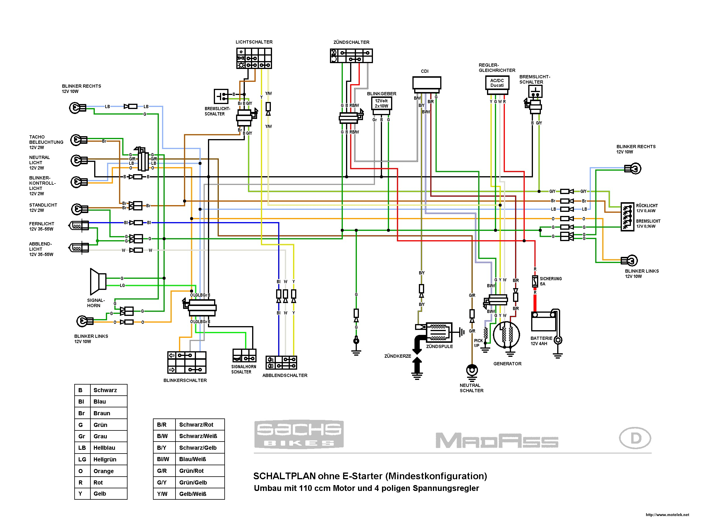 honda xrm rs 125 electrical wiring diagram contactor engine my