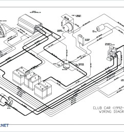 yamaha golf cart engine diagram my wiring diagram cushman wiring diagram yamaha g2 starter generator [ 1600 x 1236 Pixel ]