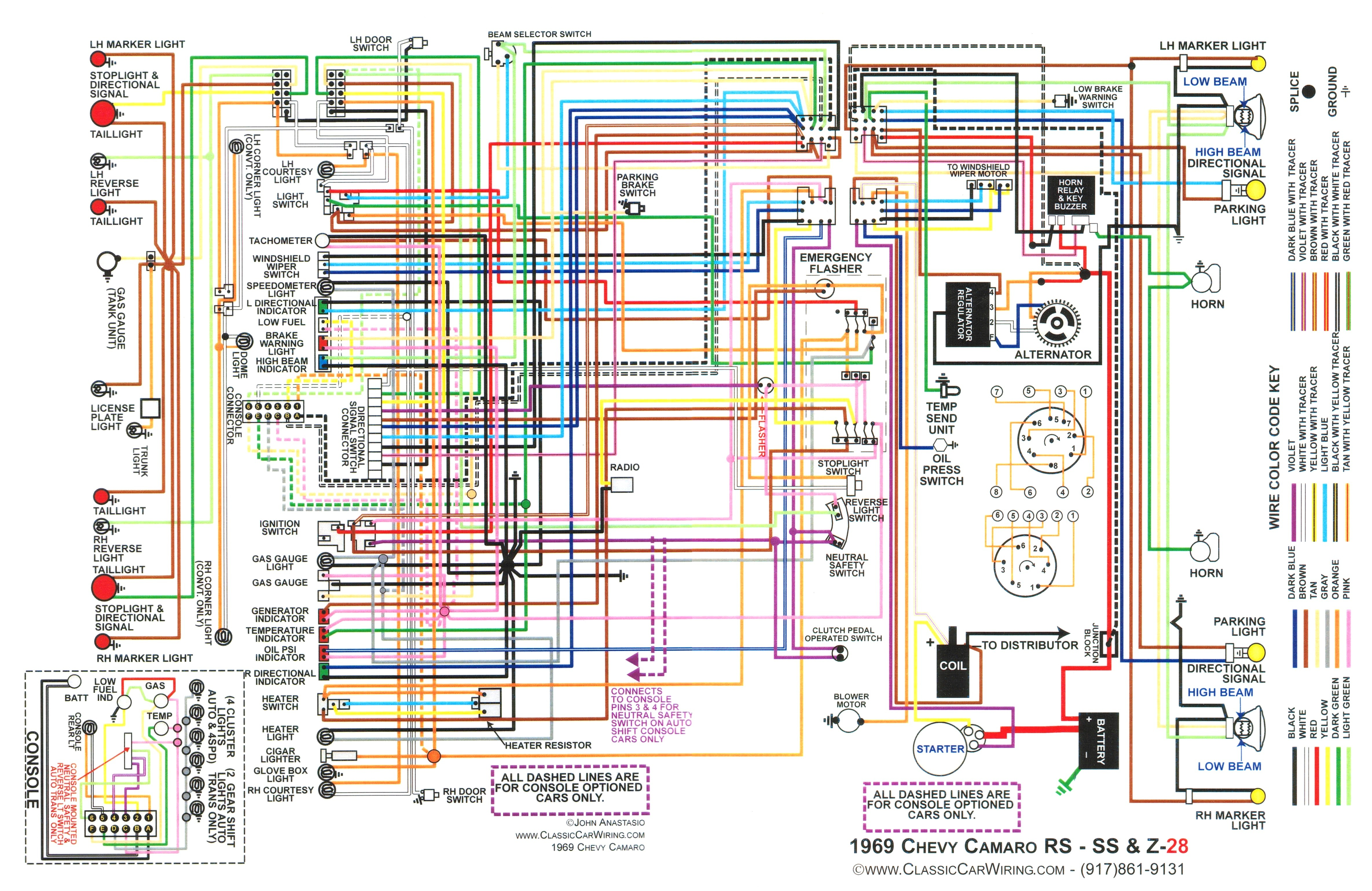 1968 Camaro Wiring Harness Diagram
