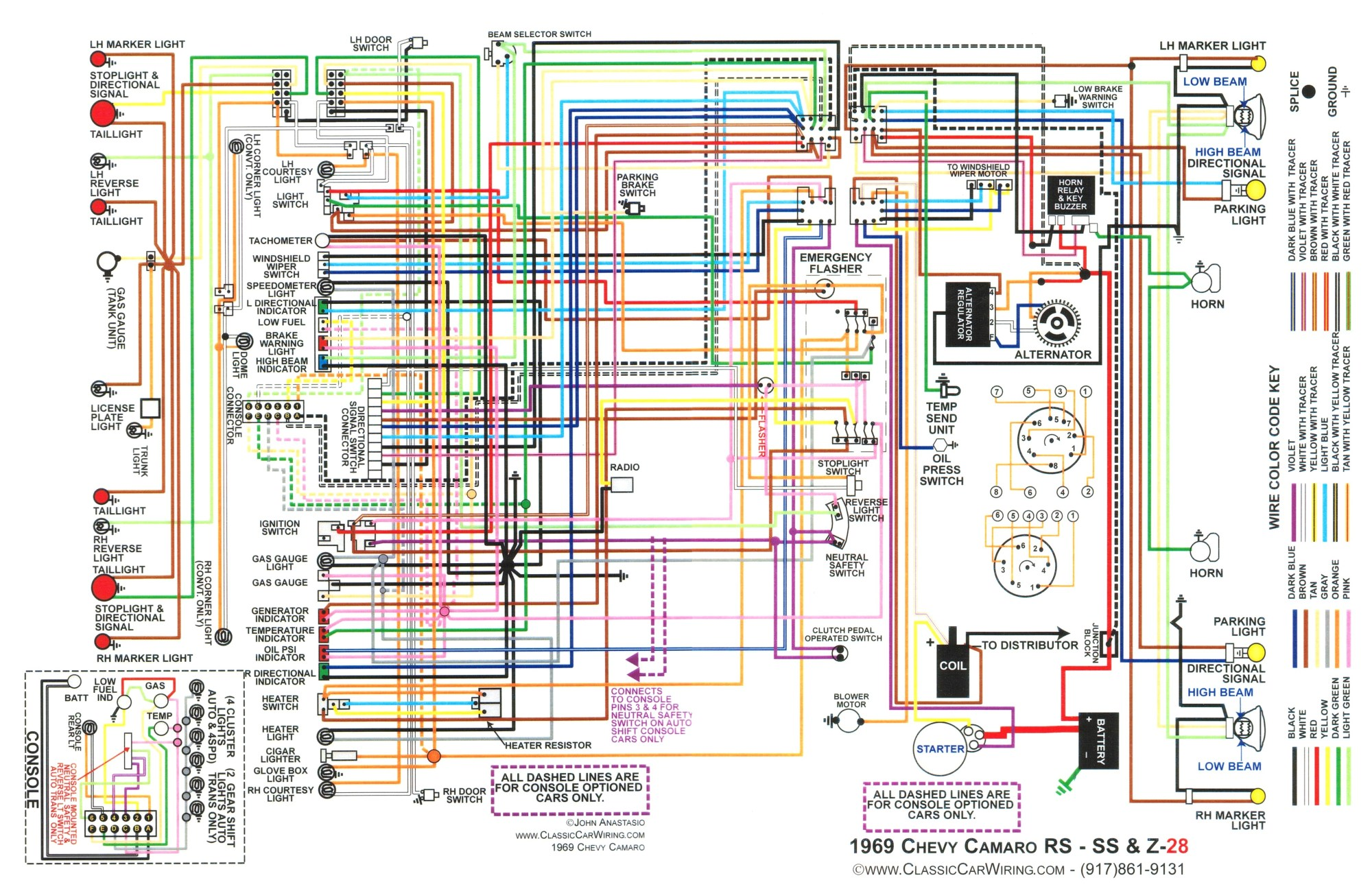 hight resolution of trans am wire harness diagram wiring diagrams global 1980 pontiac trans am wire diagram