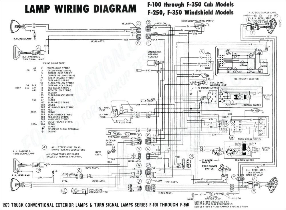 medium resolution of wrg 7265 f 150 pickup wiring schematic1986 toyota pickup wiring diagram f150 trailer wiring diagram