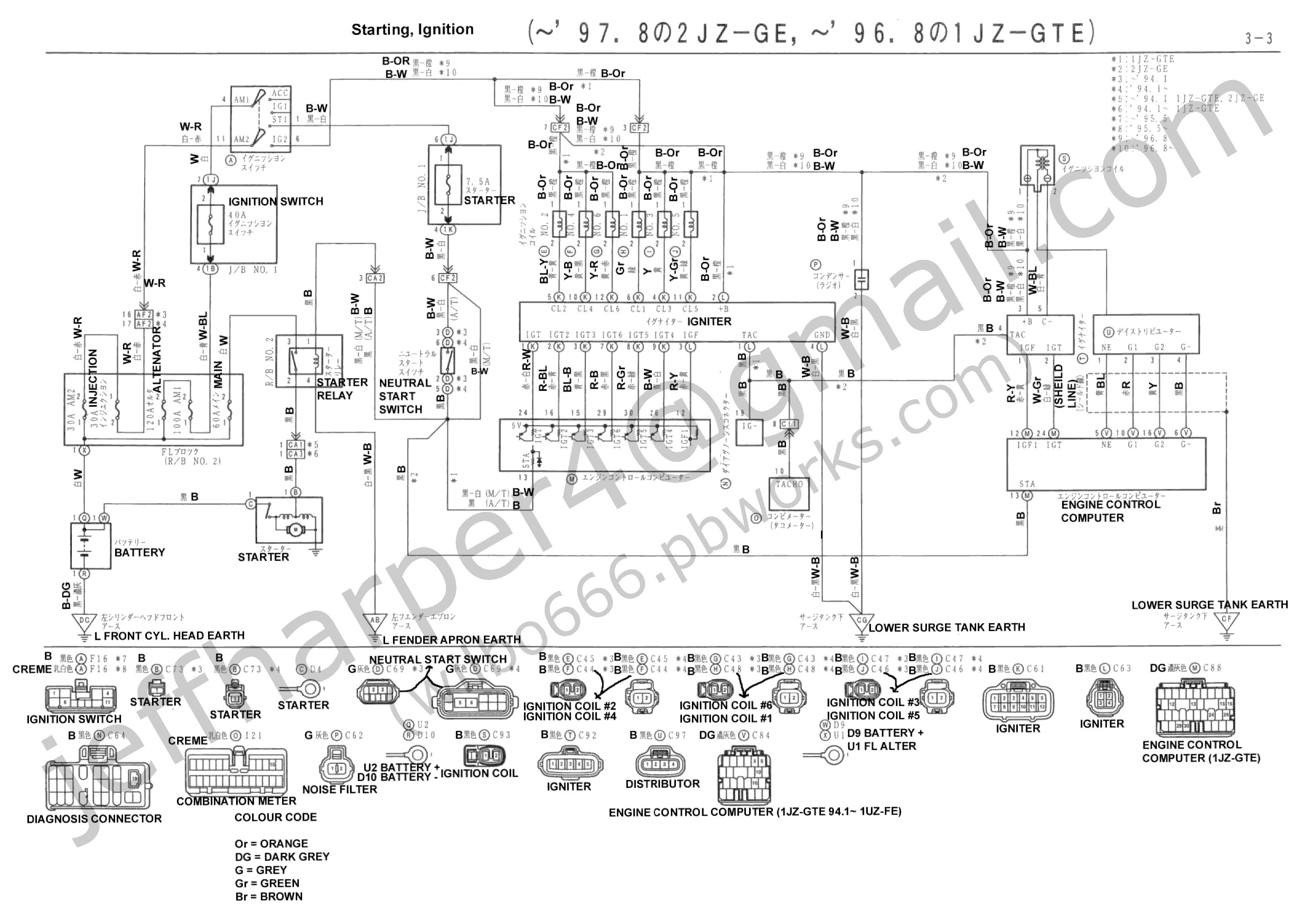 1991 toyota pickup alternator wiring diagram deutz f3l1011 1988 engine library