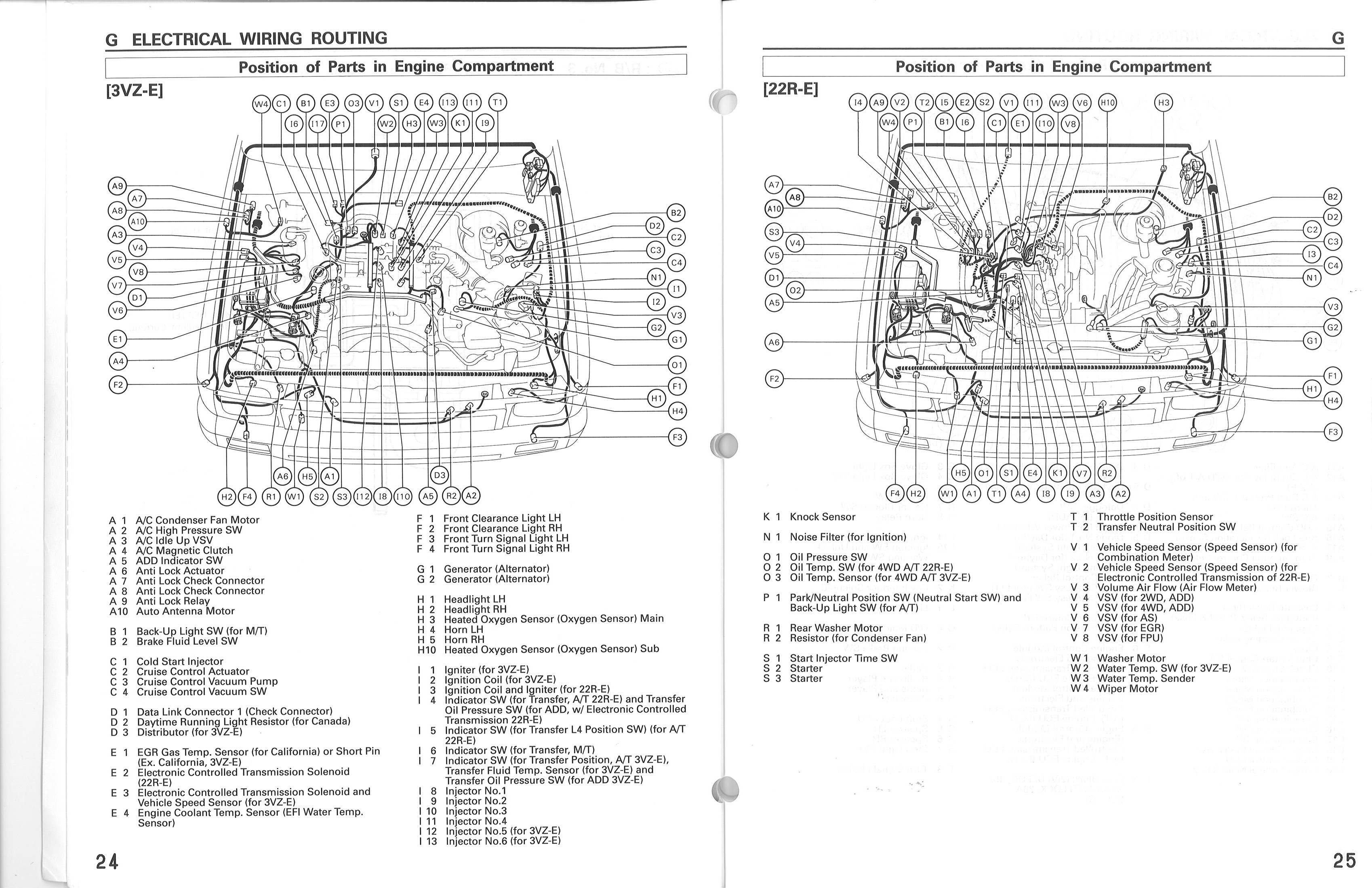 1991 Jeep Wrangler 2 5 Vacuum Diagram • Wiring Diagram For