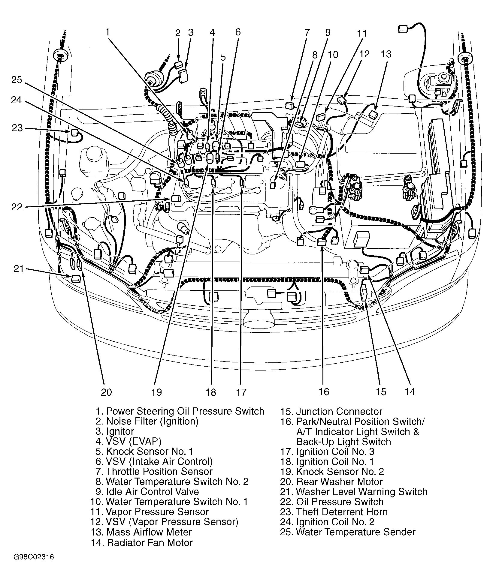 1994 toyota camry ignition control module engine wiring diagram 1994 toyota camry 4 cyl at