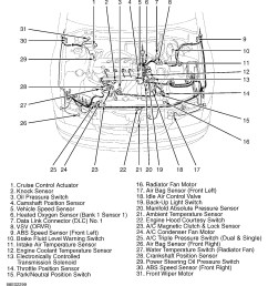 1997 toyota corolla engine diagram wiring diagram used 1989 toyota corolla engine diagram [ 1514 x 1764 Pixel ]
