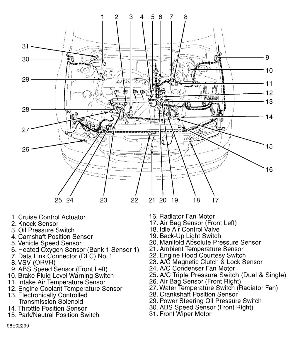 medium resolution of 1997 toyota corolla engine diagram wiring diagram used 1989 toyota corolla engine diagram