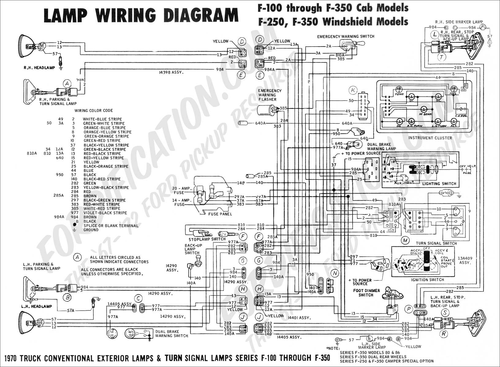 1996 Ford Taurus Wiring Diagram