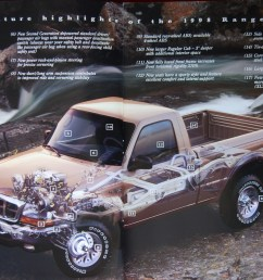1997 ford f150 4 6 engine diagram car lust the ford rangers [ 3547 x 2179 Pixel ]