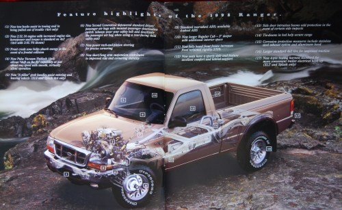 small resolution of 1997 ford f150 4 6 engine diagram car lust the ford rangers