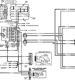 95gmc sierra wiring diagram trusted wiring diagrams 1998 gmc sierra 1500 wiring harness gmc truck wiring [ 1808 x 1200 Pixel ]