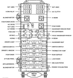 under the hood fuse diagram 2000 lincoln town car wiring diagram saturn sl1 engine also 2000 lincoln continental suspension diagram [ 1670 x 1958 Pixel ]