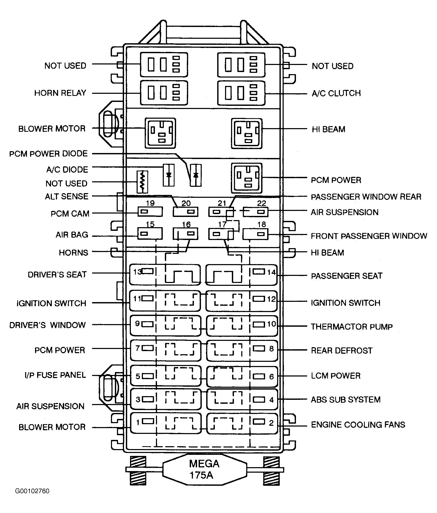 1997 lincoln town car wiring diagram anterior heart unlabeled 1990 fuse box  for free