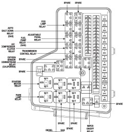 2004 dodge ram 3500 fuse box diagram wiring diagram third level 05 dodge durango fuse diagram [ 2423 x 2993 Pixel ]
