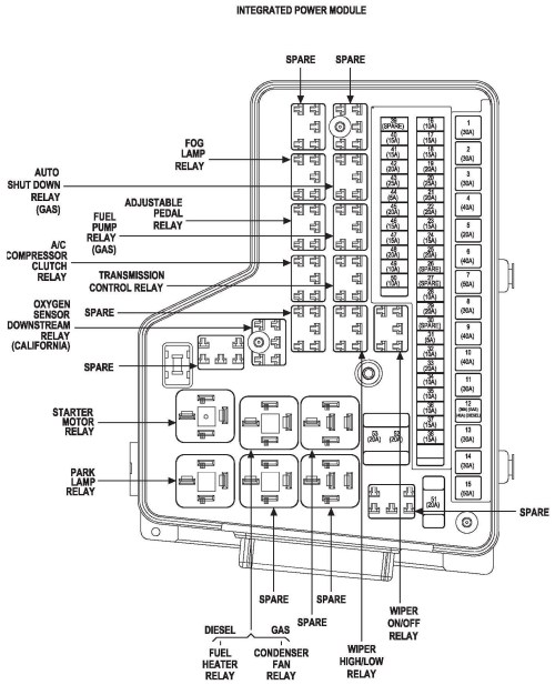 small resolution of 2004 dodge ram fuse box diagram and relays wiring diagram blogs 06 dodge 3500 fuse diagram