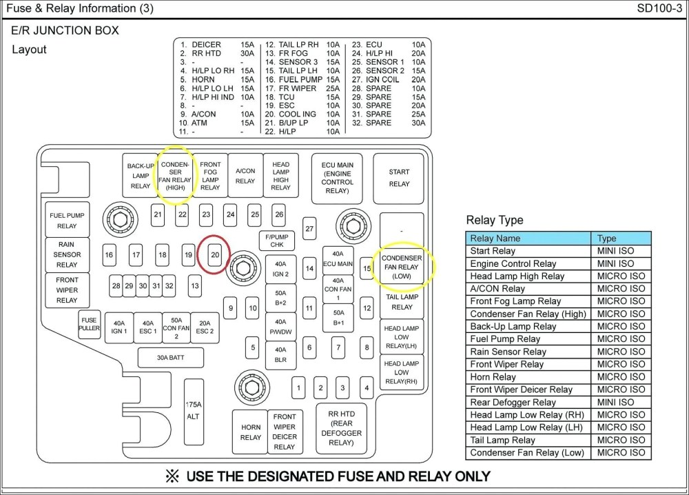 medium resolution of 2000 hyundai elantra engine diagram hyundai entourage wiring diagram hyundai wiring diagrams instructions of 2000 hyundai