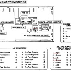 1995 Jeep Cherokee Radio Wiring Diagram Minn Kota Power Drive 55 2000 Mitsubishi Eclipse 2005 Grand