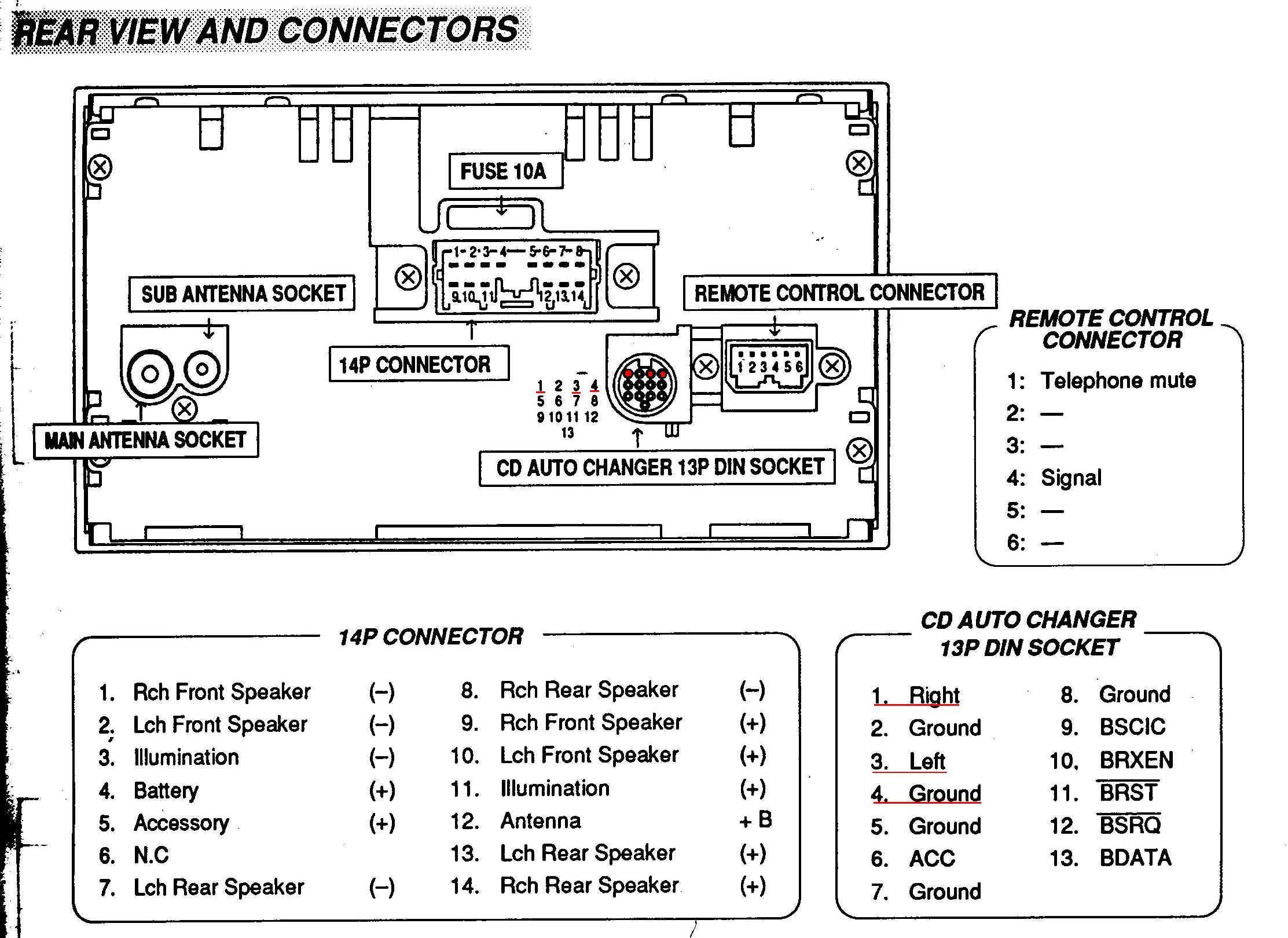 mitsubishi montero radio wiring diagram siemens sub panel 2000 eclipse 2005 jeep grand