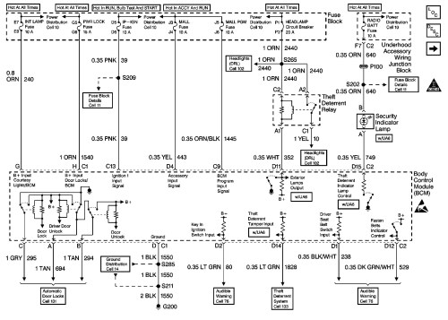 small resolution of 2001 pontiac grand am se wiring diagram vehicle wiring diagrams rh eklablog co