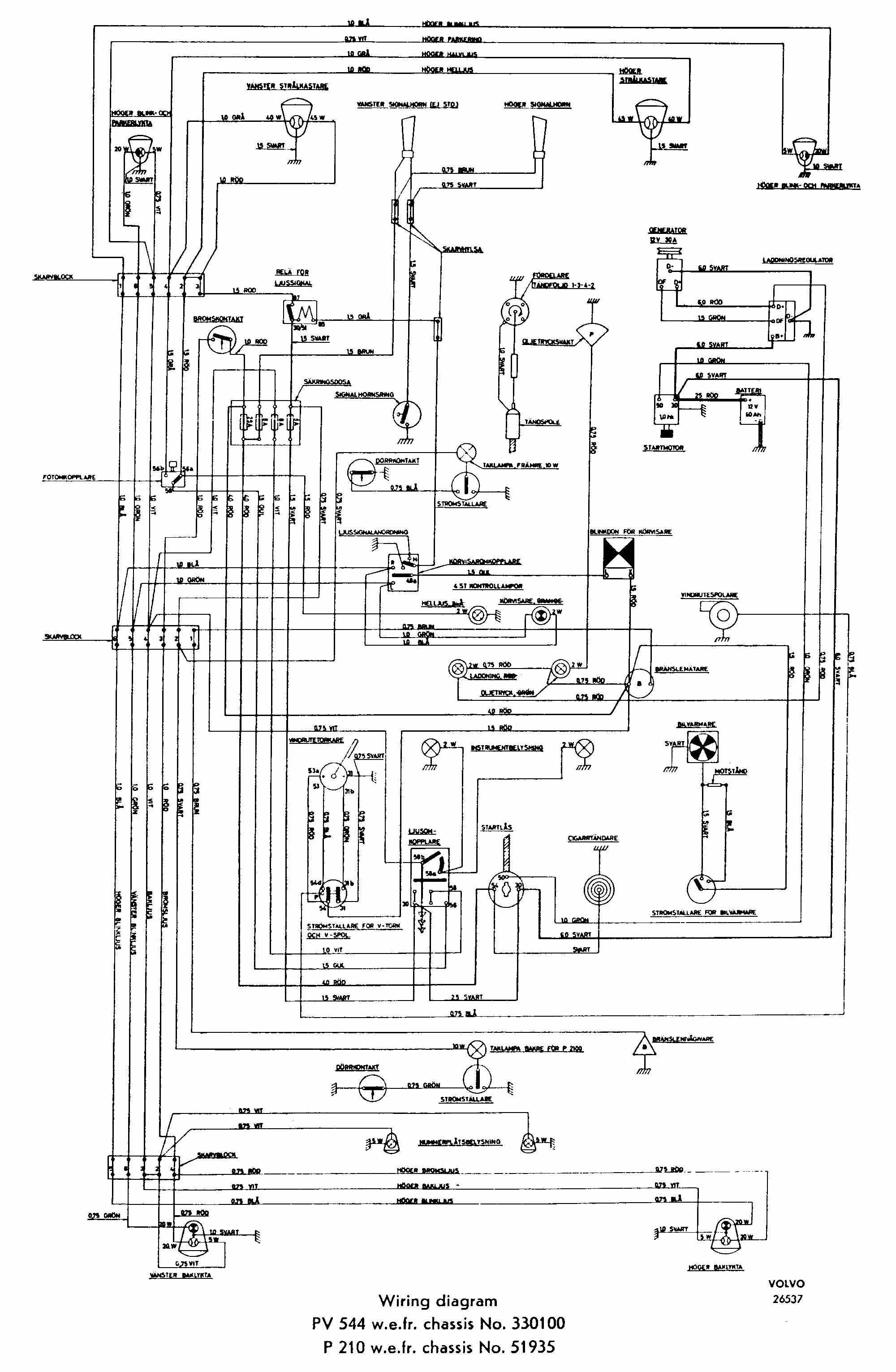 Volvo Truck Fuse Panel Diagram Wiring Schematic