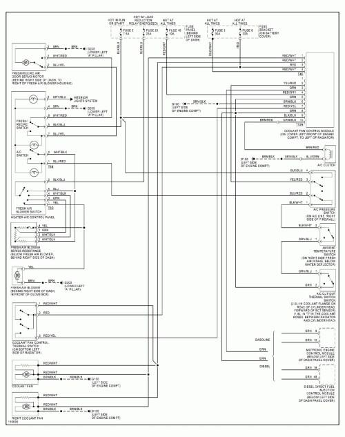 small resolution of 2000 vw jetta 2 0 engine diagram 2 vw jetta wiring diagram wiring rh detoxicrecenze com