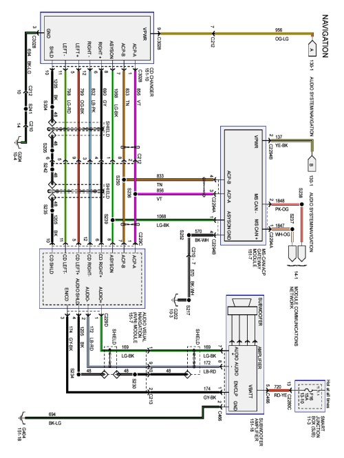small resolution of 2001 ford f250 radio wiring diagram 2012 ford f 150 trailer wiring diagram unique 2001 ford