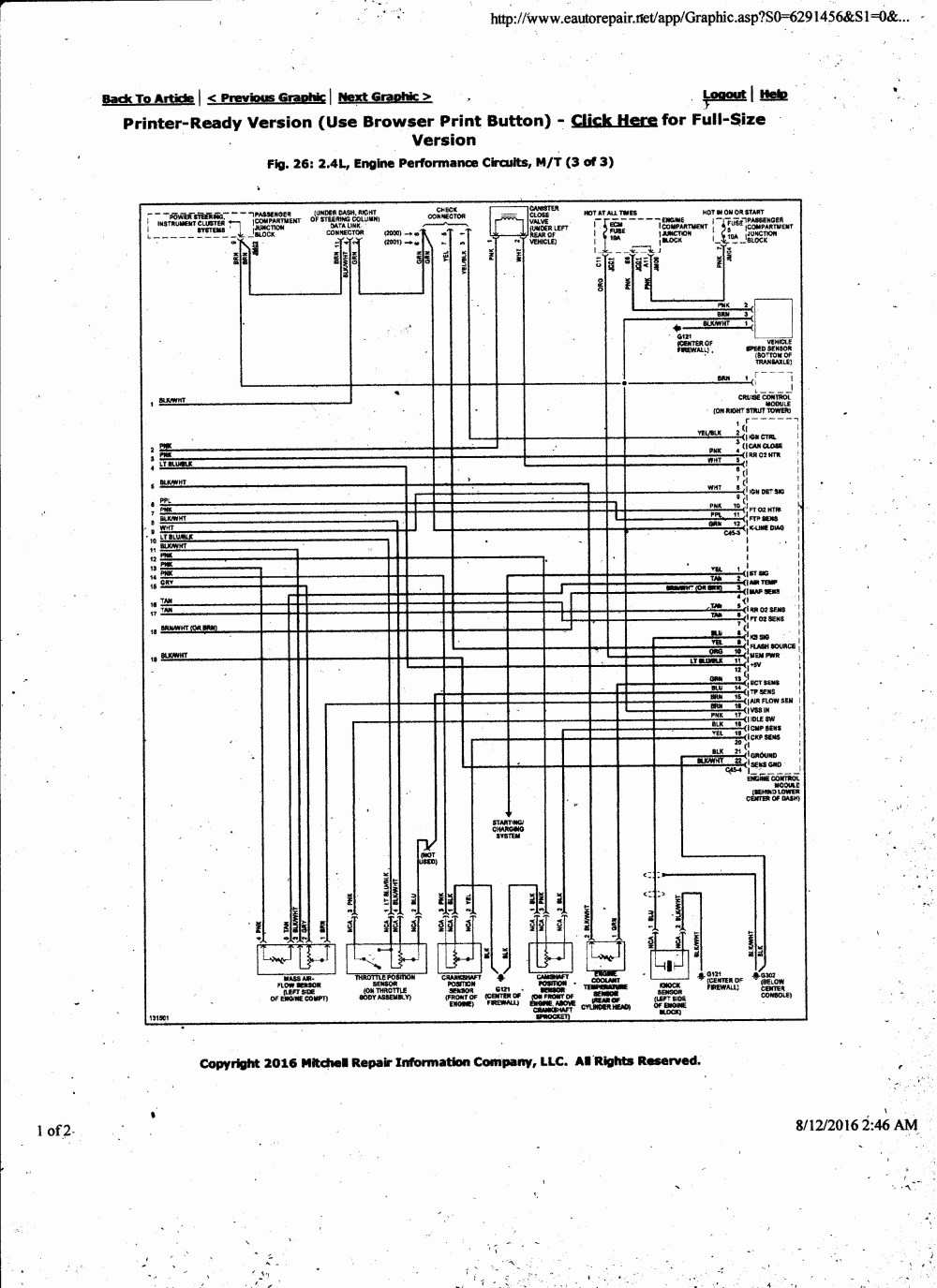 medium resolution of 2005 hyundai sonata fuse box diagram hyundai elantra 2005 2019