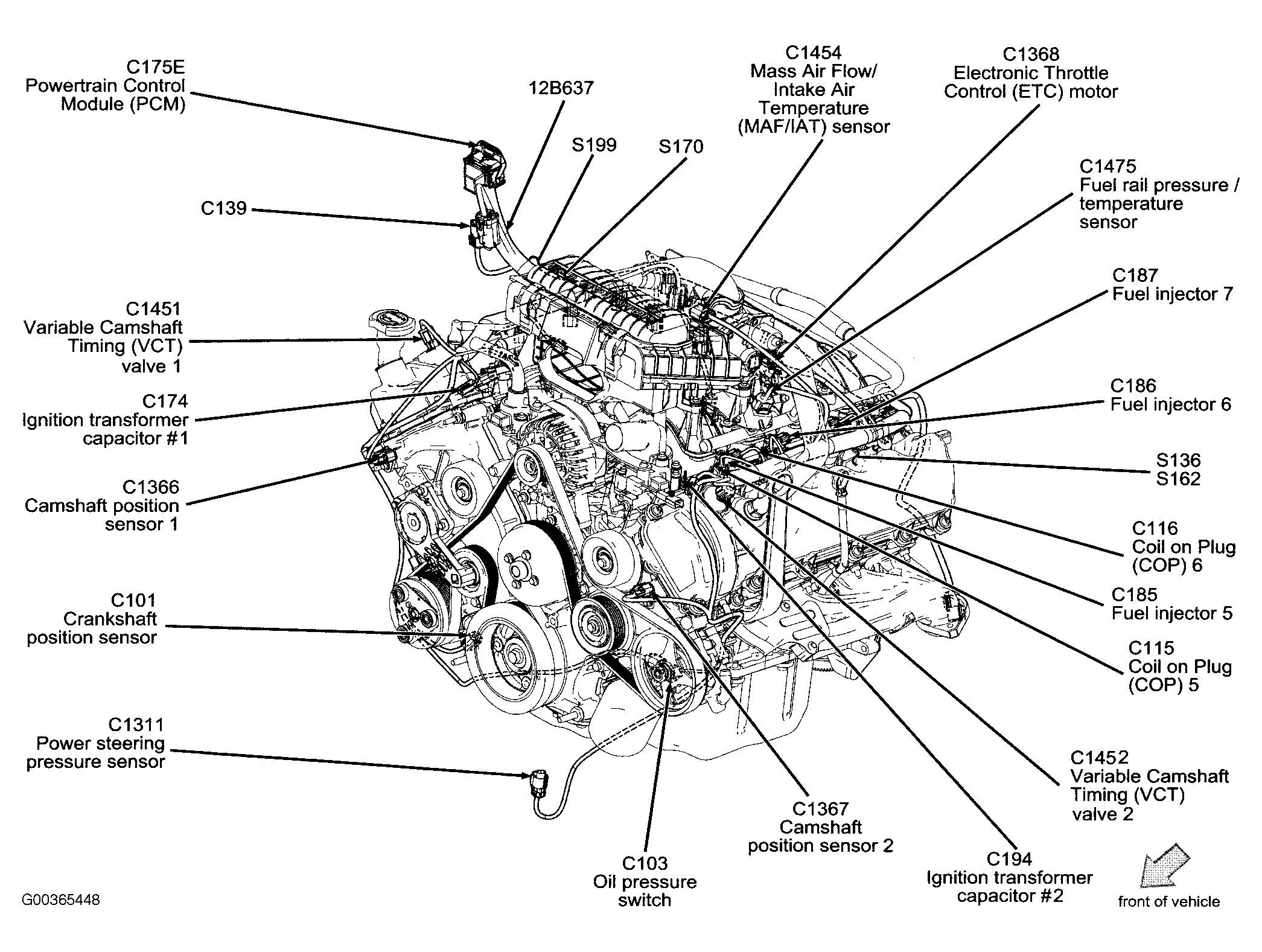 Ford V6 Engine Diagram - talk about wiring diagram  L Ford Engine Diagram on