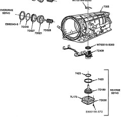 2002 Ford Explorer Parts Diagram 1997 Kawasaki Bayou 300 Wiring Automatic Transmission Best Library Ranger 4r70w 1996 4r55e
