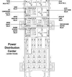 2004 jeep grand cherokee blower motor wiring diagram best jeep grand 1999 jeep grand cherokee limited [ 1224 x 1632 Pixel ]