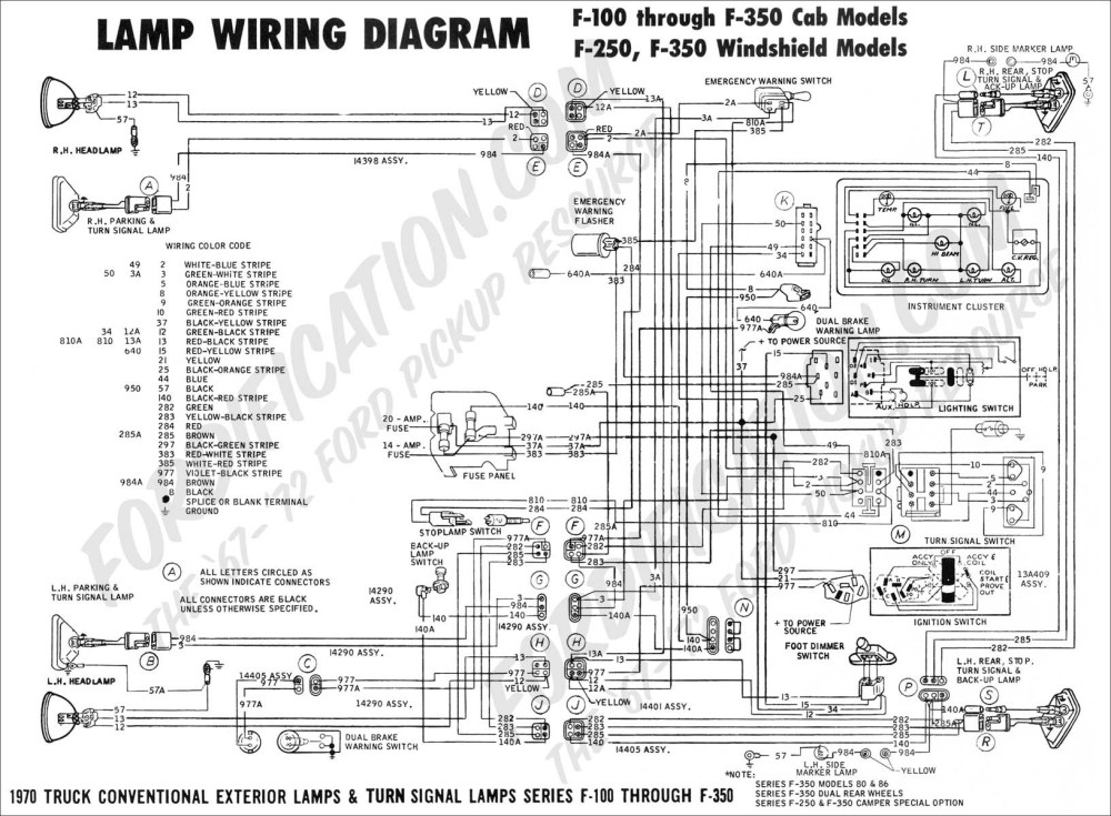 medium resolution of 2003 ford mustang engine diagram ford f 250 diagram wiring diagram of 2003 ford mustang engine