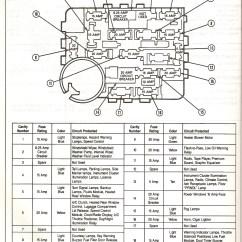 89 Mustang Gt Alternator Wiring Diagram 2000 Volkswagen Golf Radio 95 Fuse Box Schematic Diagrams