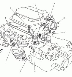 2003 saturn ion3 engine diagram wiring library 1999 saturn sl2 engine diagram saturn 3 0 engine diagram [ 2850 x 2496 Pixel ]