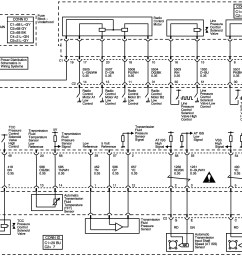 saturn outlook transmission fuse diagram diagram data schema 2005 saturn vue transmission diagram wiring diagram data [ 3782 x 2664 Pixel ]