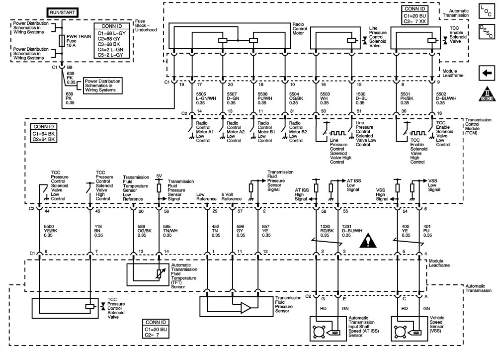 medium resolution of saturn outlook transmission fuse diagram diagram data schema 2005 saturn vue transmission diagram wiring diagram data