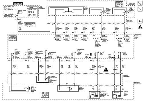 small resolution of saturn outlook transmission fuse diagram diagram data schema 2005 saturn vue transmission diagram wiring diagram data