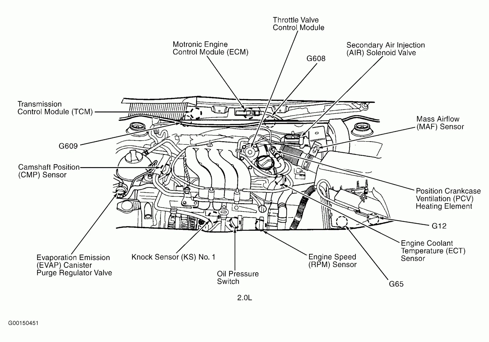 hight resolution of 1996 vw cabrio engine diagram wiring diagram expert 1996 vw gti engine diagram