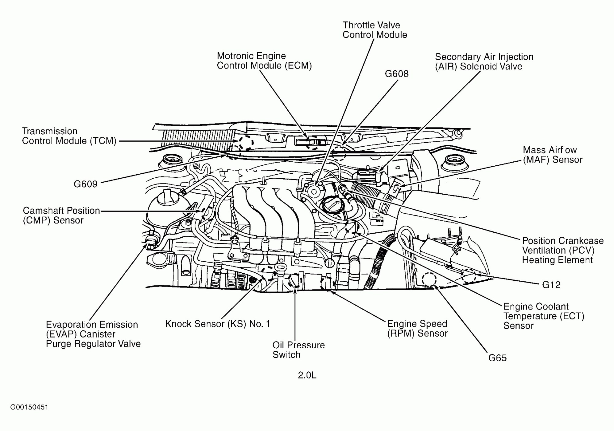 hight resolution of vw beetle engine diagram the 2005 volkswagen beetle wiring diagram go 2000 vw cabrio engine diagram