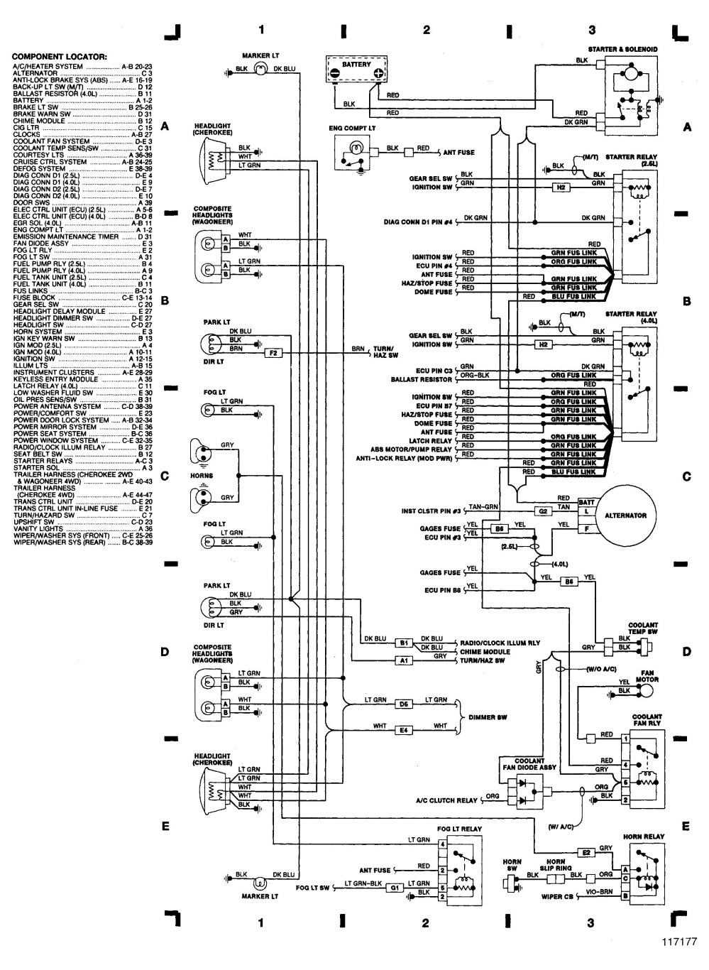 medium resolution of 88 jeep cherokee wiring wiring diagram paper 88 xj wiring diagram