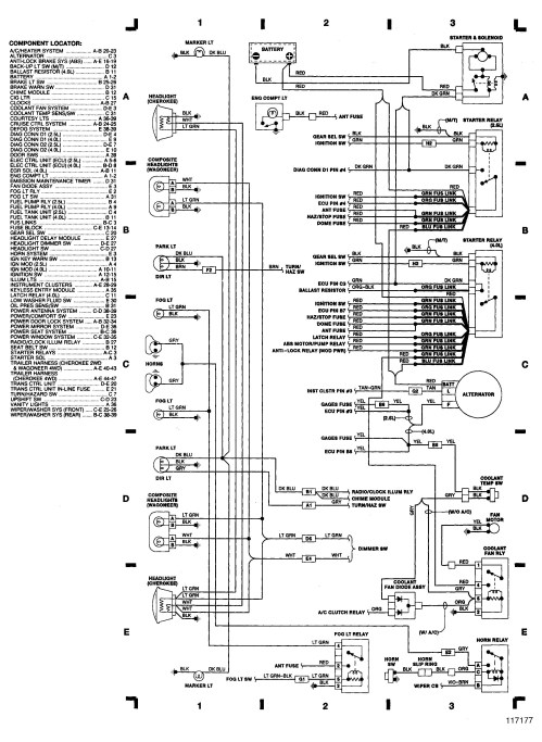 small resolution of 88 jeep cherokee wiring wiring diagram paper 88 xj wiring diagram