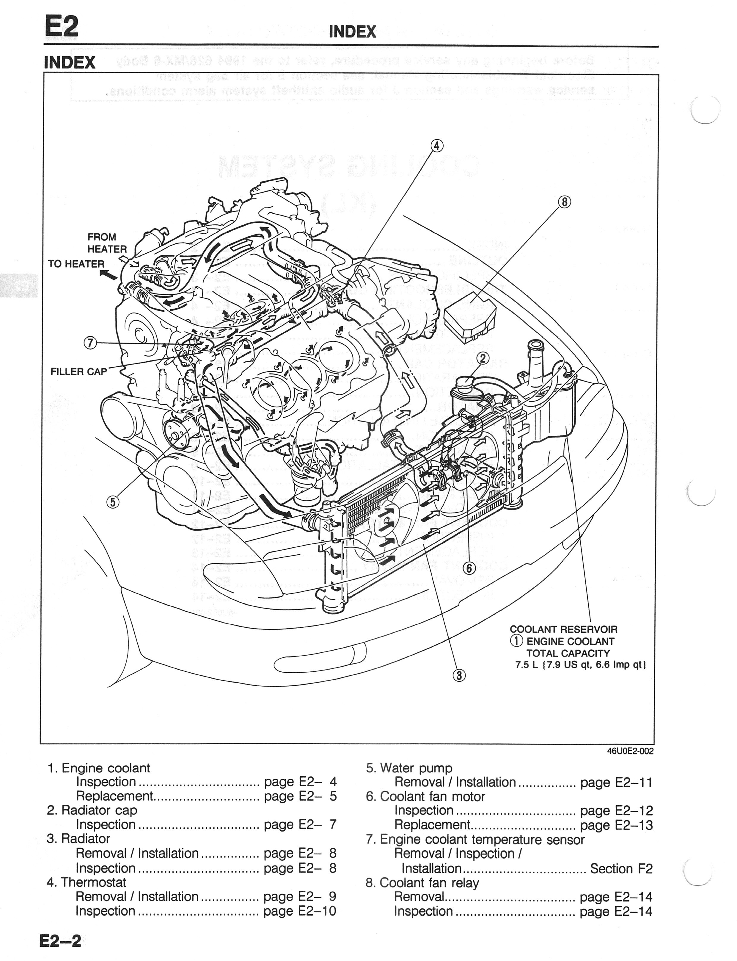 Mazda Millenia Cooling System Diagram Basic Guide Wiring