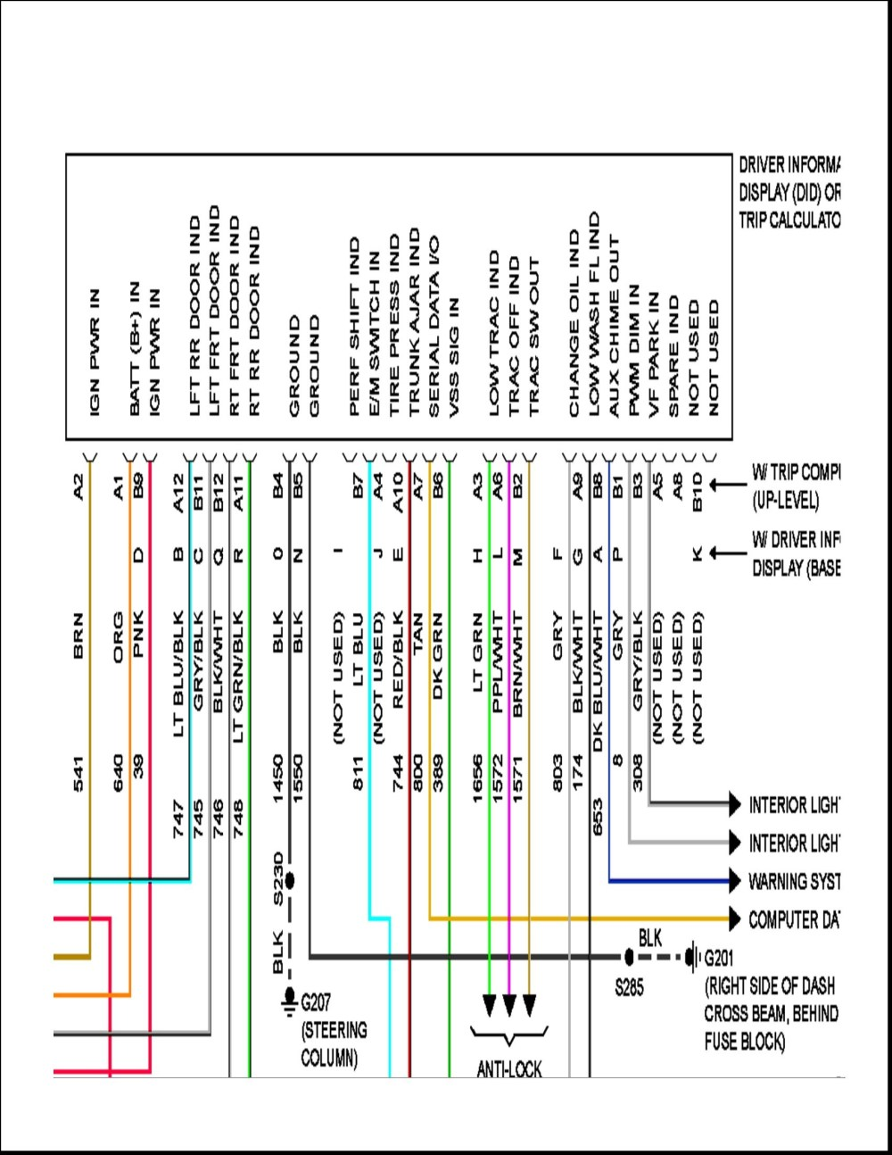 medium resolution of 2005 toyota sienna radio wiring diagram