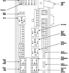 2007 pt cruiser fuse panel diagram wiring diagram toolbox 2009 kia rondo fuse box diagram [ 1422 x 2006 Pixel ]