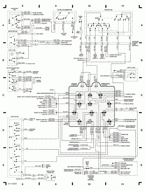 small resolution of jeep horn wiring wiring diagramjeep horn wiring
