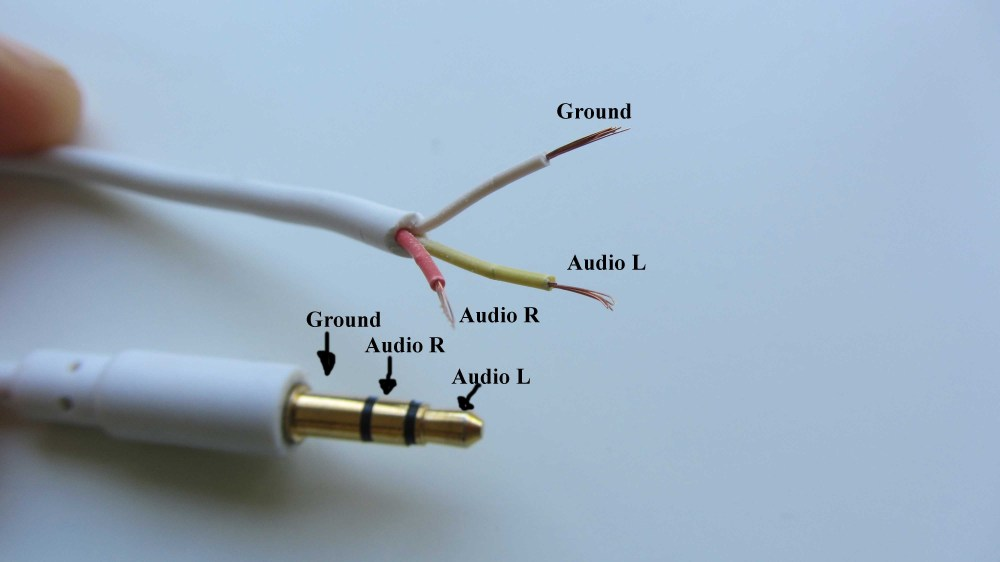 medium resolution of 3 5mm audio cable wiring diagram wiring diagram toolbox3 4p 5mm audio plug wiring wiring diagram