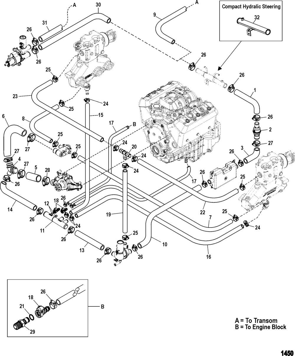 medium resolution of 4 3 chevy engine diagram wiring diagram data today 4 3l v6 engine diagram