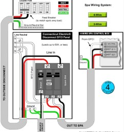 4 wire 220 volt wiring diagram wiring diagram gfci outlet refrence wiring diagram for gfci and [ 2504 x 2933 Pixel ]